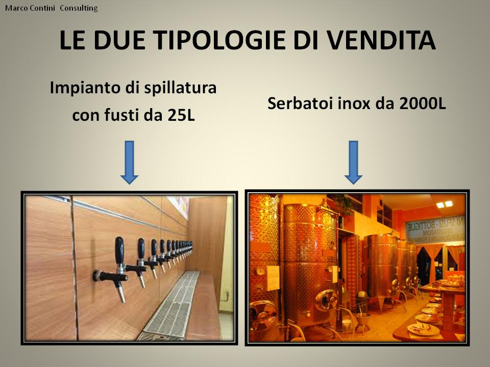 Le due tipologie di vendita, Vino Sfuso, Enoteca, Bar